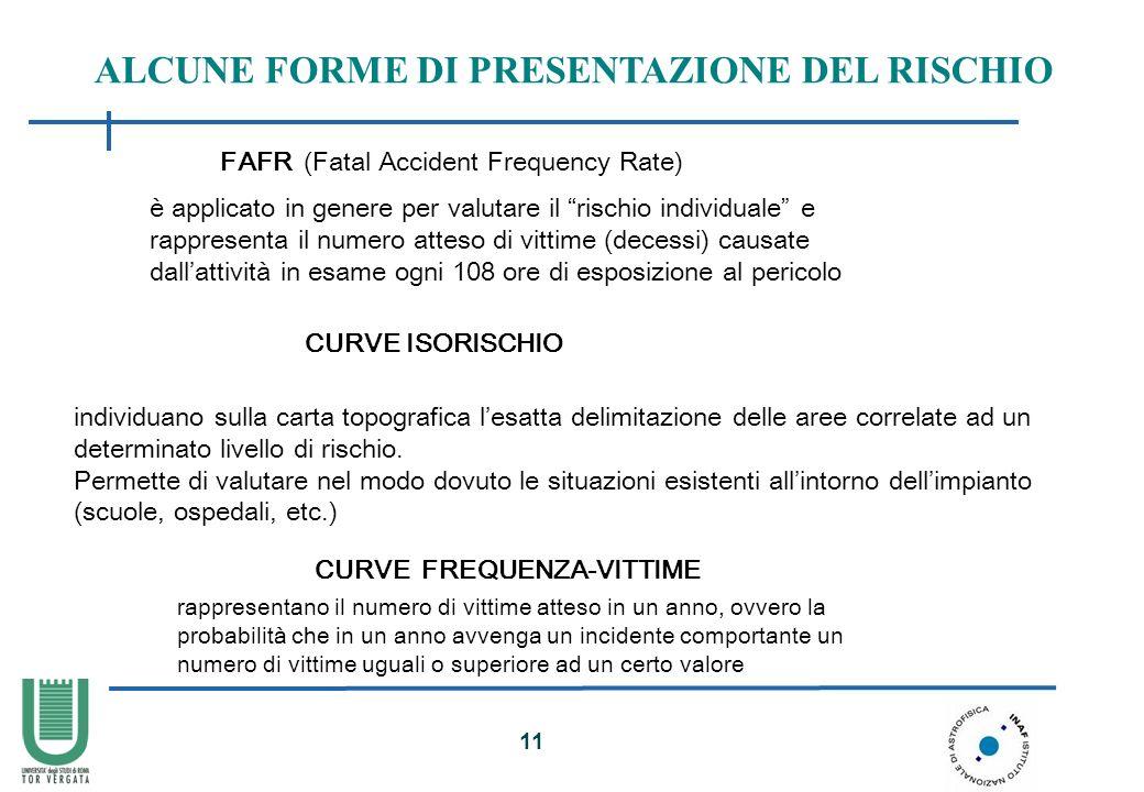 ALCUNE FORME DI PRESENTAZIONE DEL RISCHIO