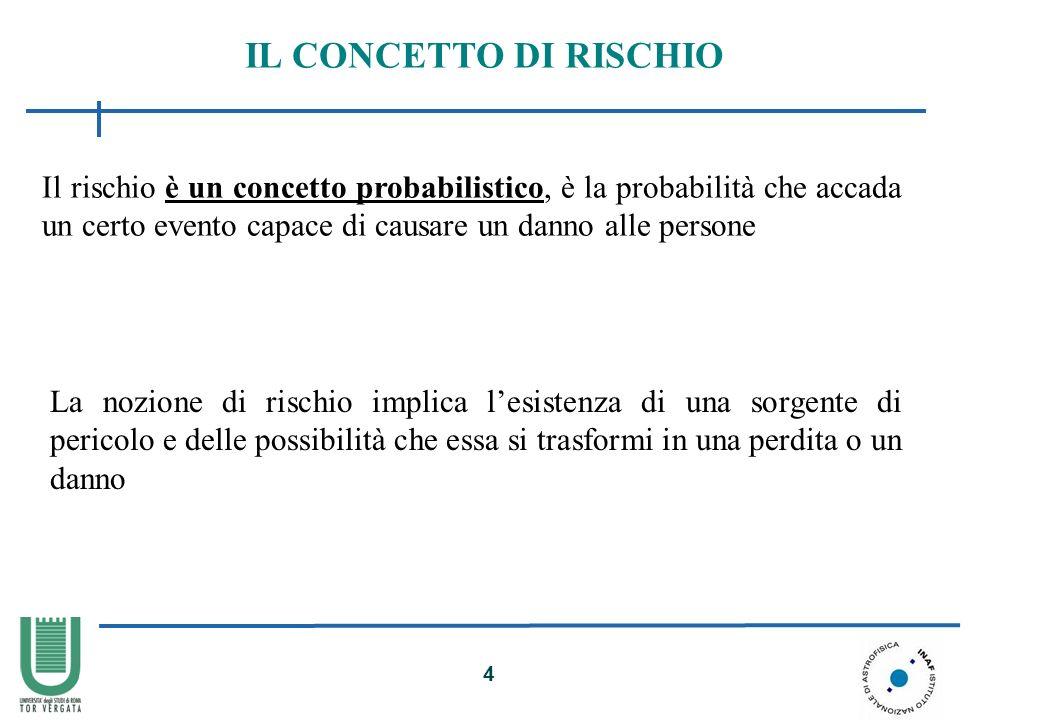 IL CONCETTO DI RISCHIO Il rischio è un concetto probabilistico, è la probabilità che accada un certo evento capace di causare un danno alle persone.
