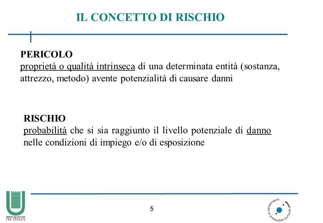 IL CONCETTO DI RISCHIO PERICOLO