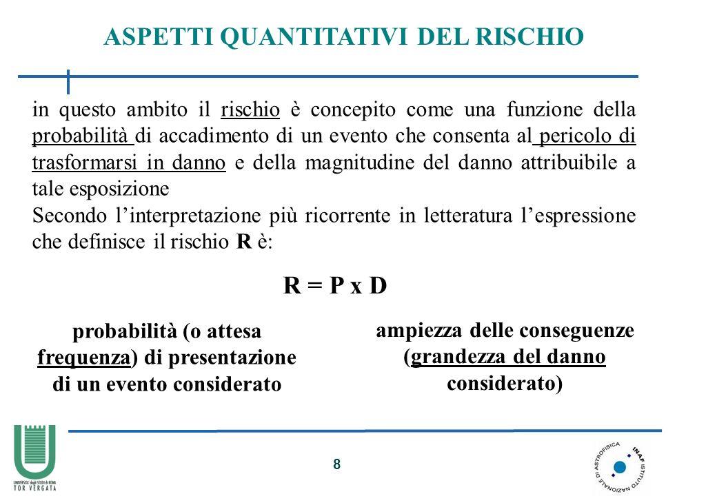 ASPETTI QUANTITATIVI DEL RISCHIO R = P x D