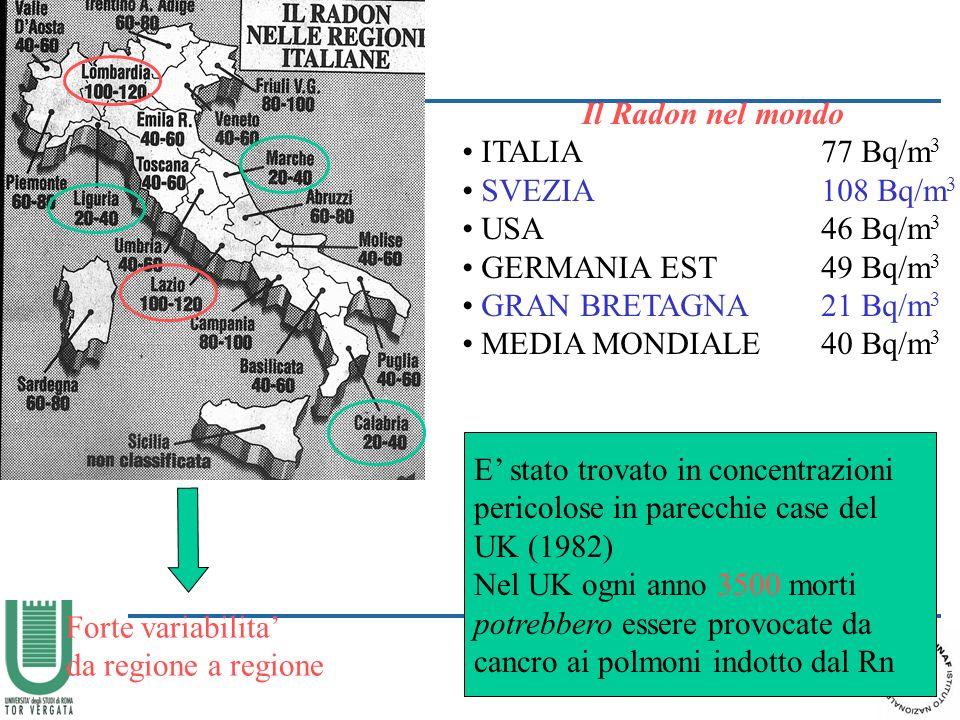 Il Radon nel mondo ITALIA 77 Bq/m3. SVEZIA 108 Bq/m3. USA 46 Bq/m3. GERMANIA EST 49 Bq/m3.