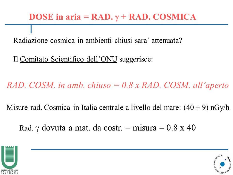 DOSE in aria = RAD. g + RAD. COSMICA