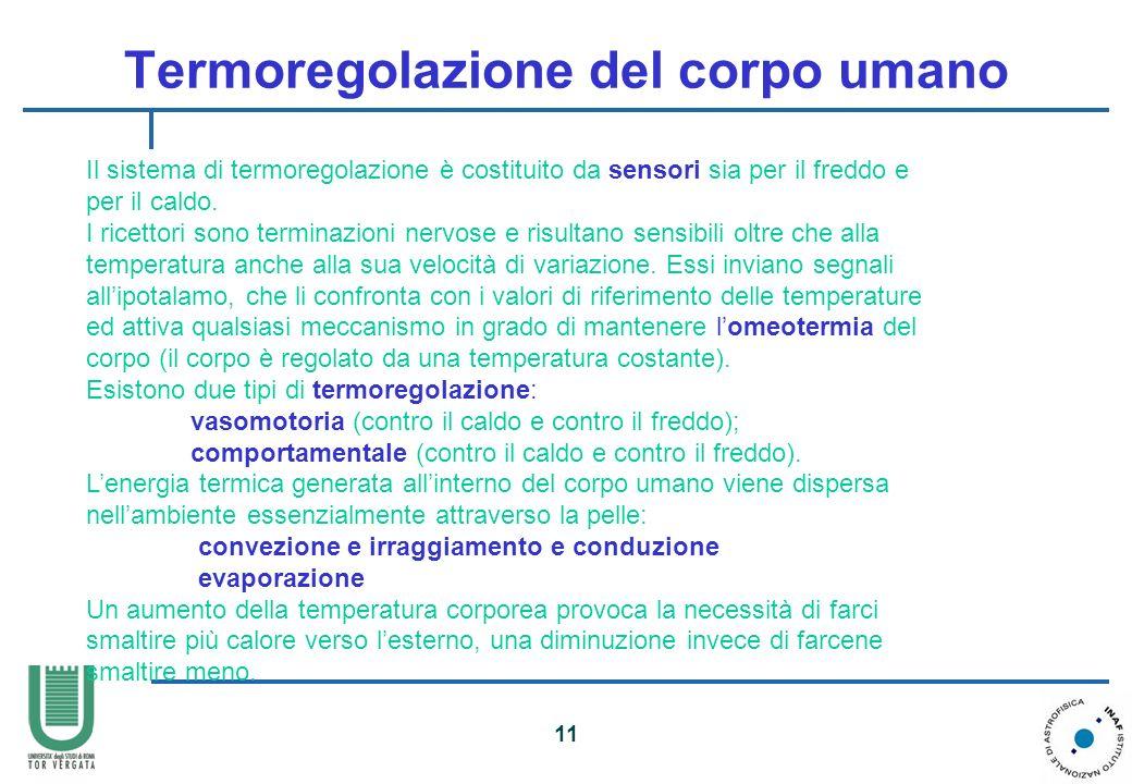 Termoregolazione del corpo umano