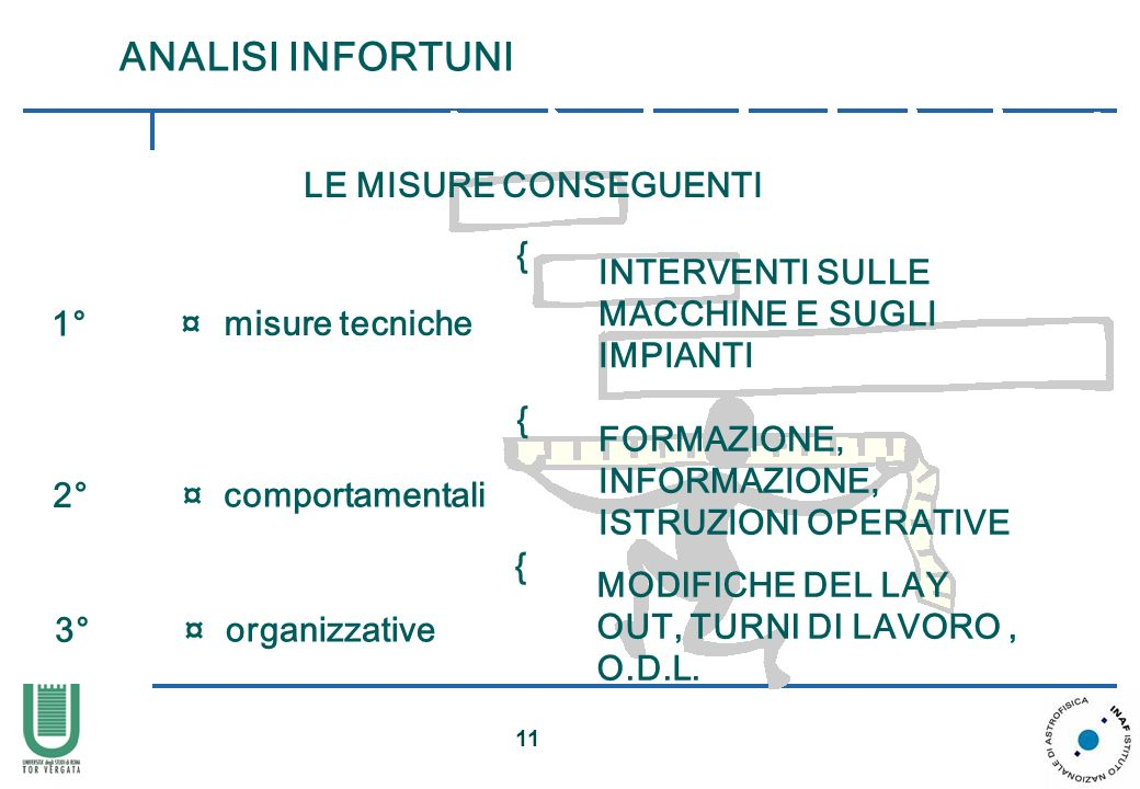 ANALISI INFORTUNI LE MISURE CONSEGUENTI