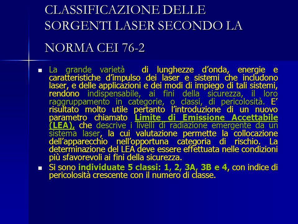 CLASSIFICAZIONE DELLE SORGENTI LASER SECONDO LA NORMA CEI 76-2