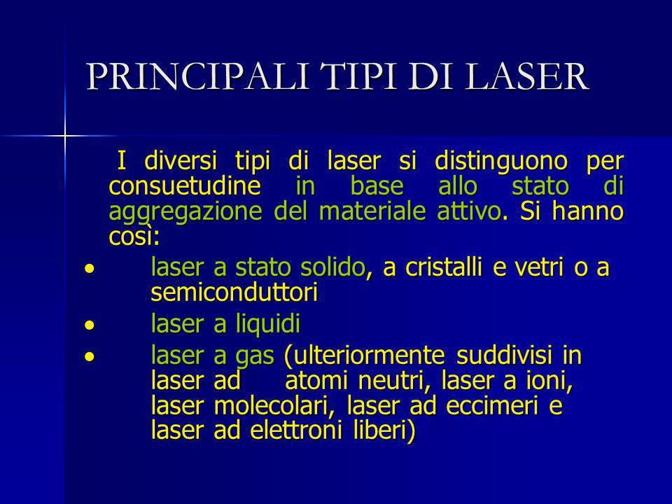 PRINCIPALI TIPI DI LASER
