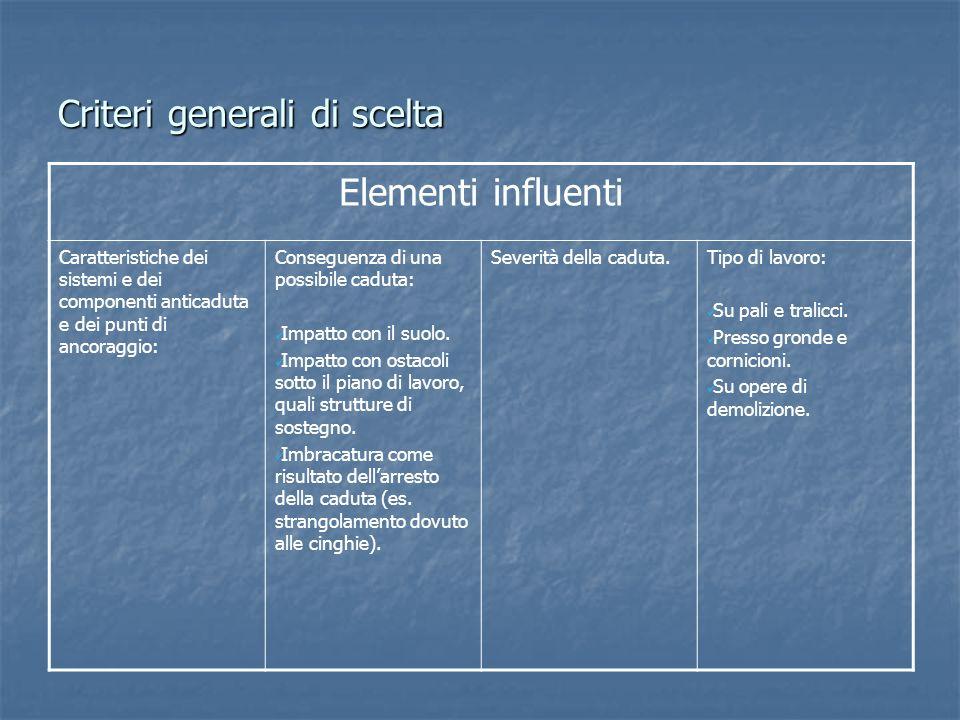 Criteri generali di scelta