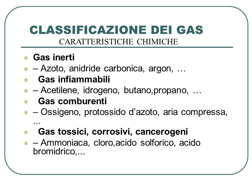 CLASSIFICAZIONE DEI GAS