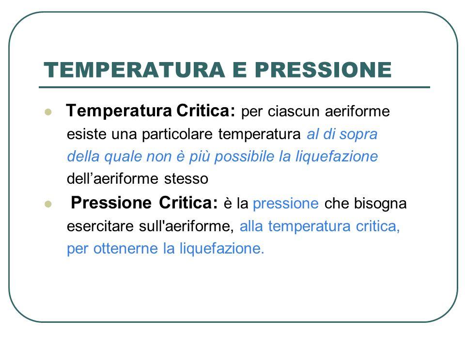 TEMPERATURA E PRESSIONE
