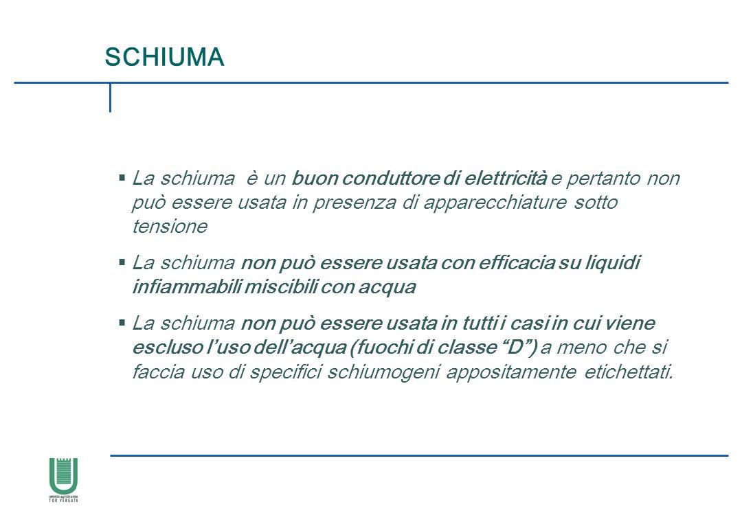 SCHIUMA La schiuma è un buon conduttore di elettricità e pertanto non può essere usata in presenza di apparecchiature sotto tensione.