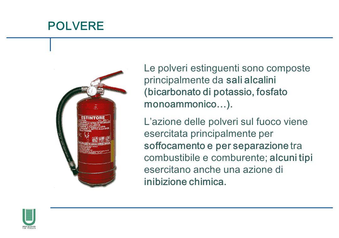 POLVERE Le polveri estinguenti sono composte principalmente da sali alcalini (bicarbonato di potassio, fosfato monoammonico…).