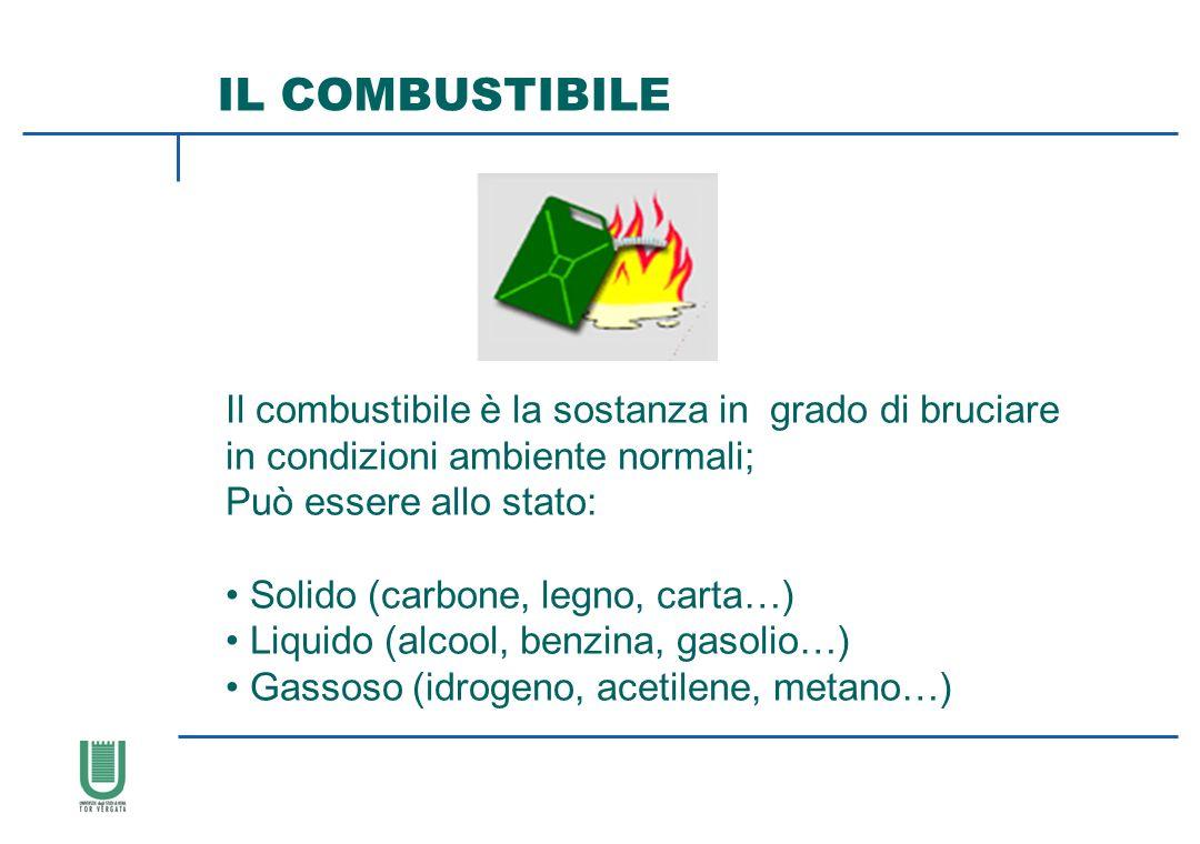IL COMBUSTIBILE Il combustibile è la sostanza in grado di bruciare in condizioni ambiente normali;