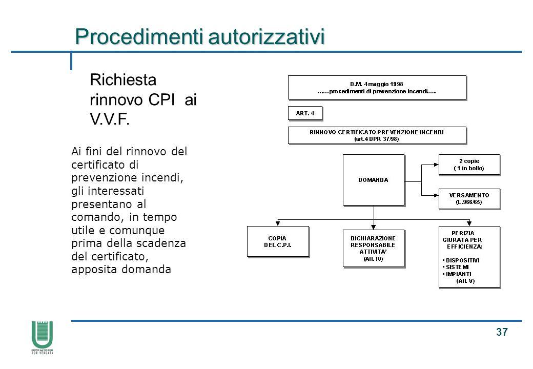 Procedimenti autorizzativi