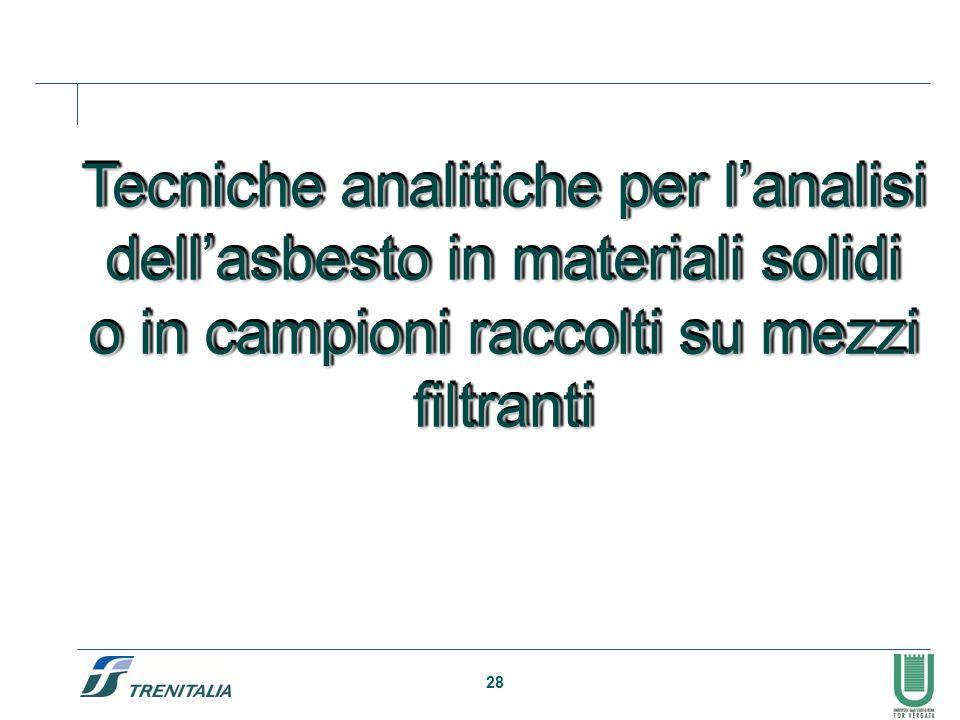 Tecniche analitiche per l'analisi dell'asbesto in materiali solidi o in campioni raccolti su mezzi filtranti