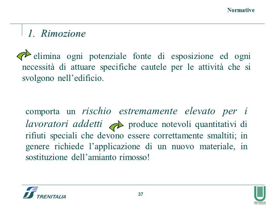 Normative 1. Rimozione.