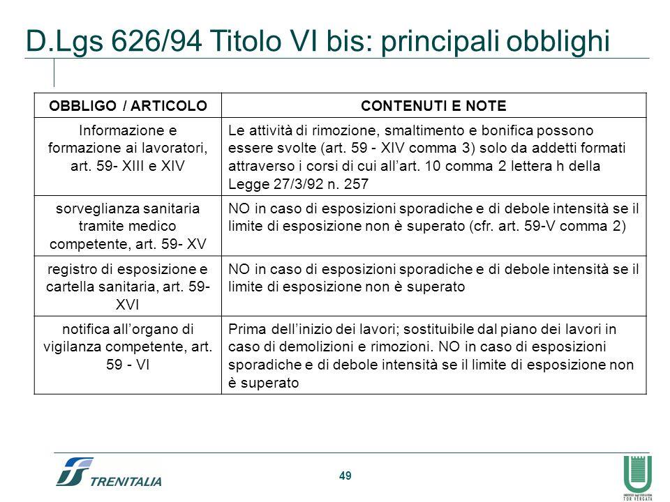 D.Lgs 626/94 Titolo VI bis: principali obblighi