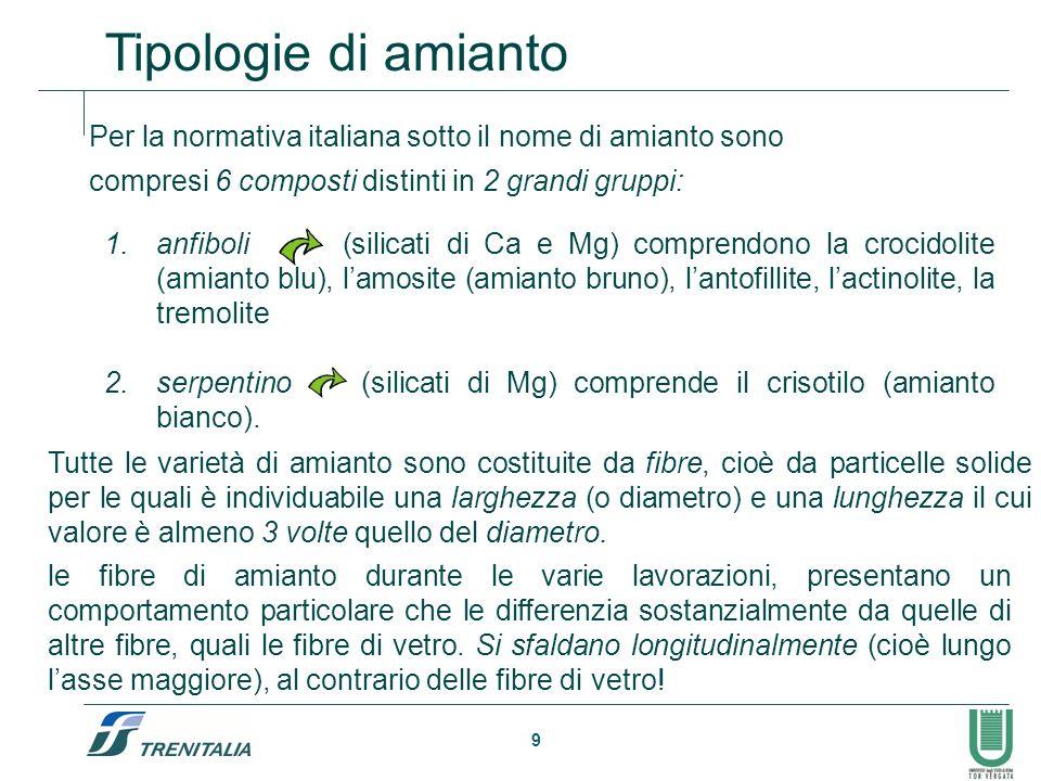 Tipologie di amianto Per la normativa italiana sotto il nome di amianto sono. compresi 6 composti distinti in 2 grandi gruppi: