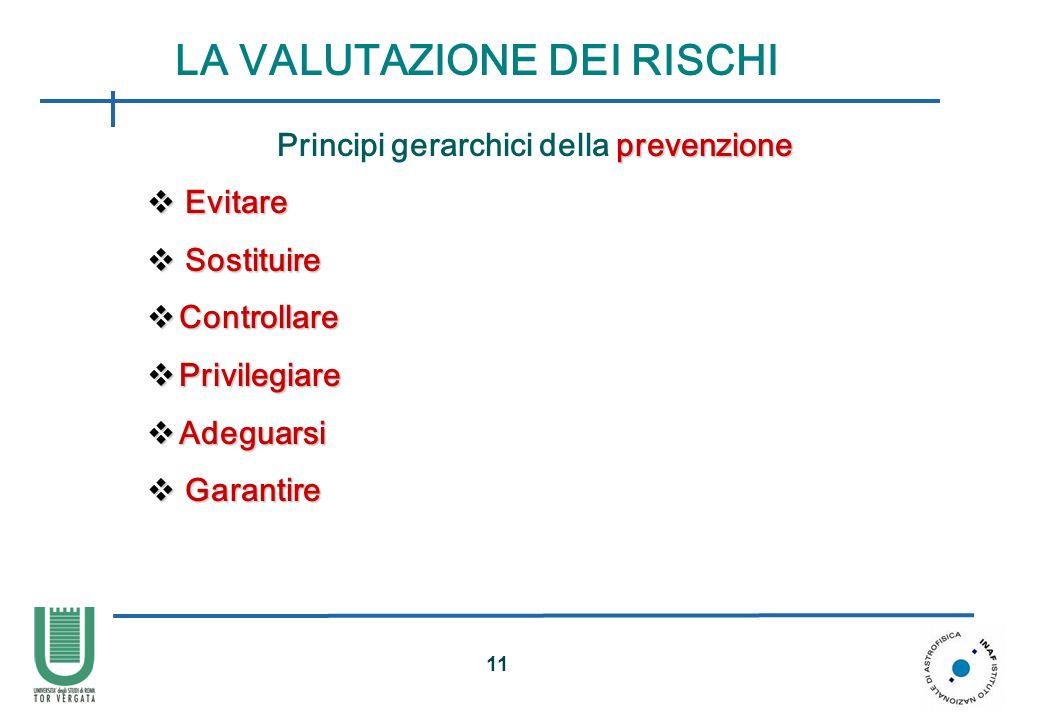 LA VALUTAZIONE DEI RISCHI Principi gerarchici della prevenzione