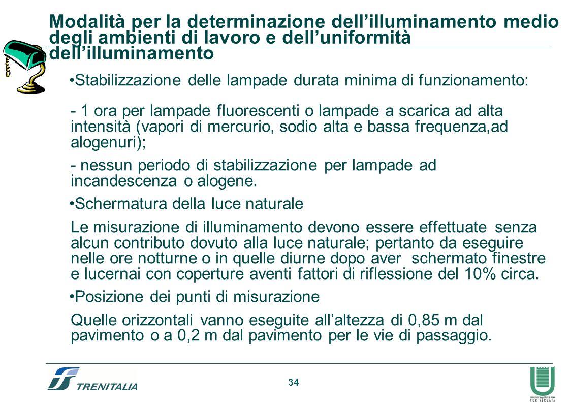 Modalità per la determinazione dell'illuminamento medio degli ambienti di lavoro e dell'uniformità dell'illuminamento