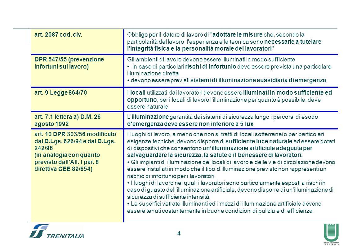 art. 2087 cod. civ.