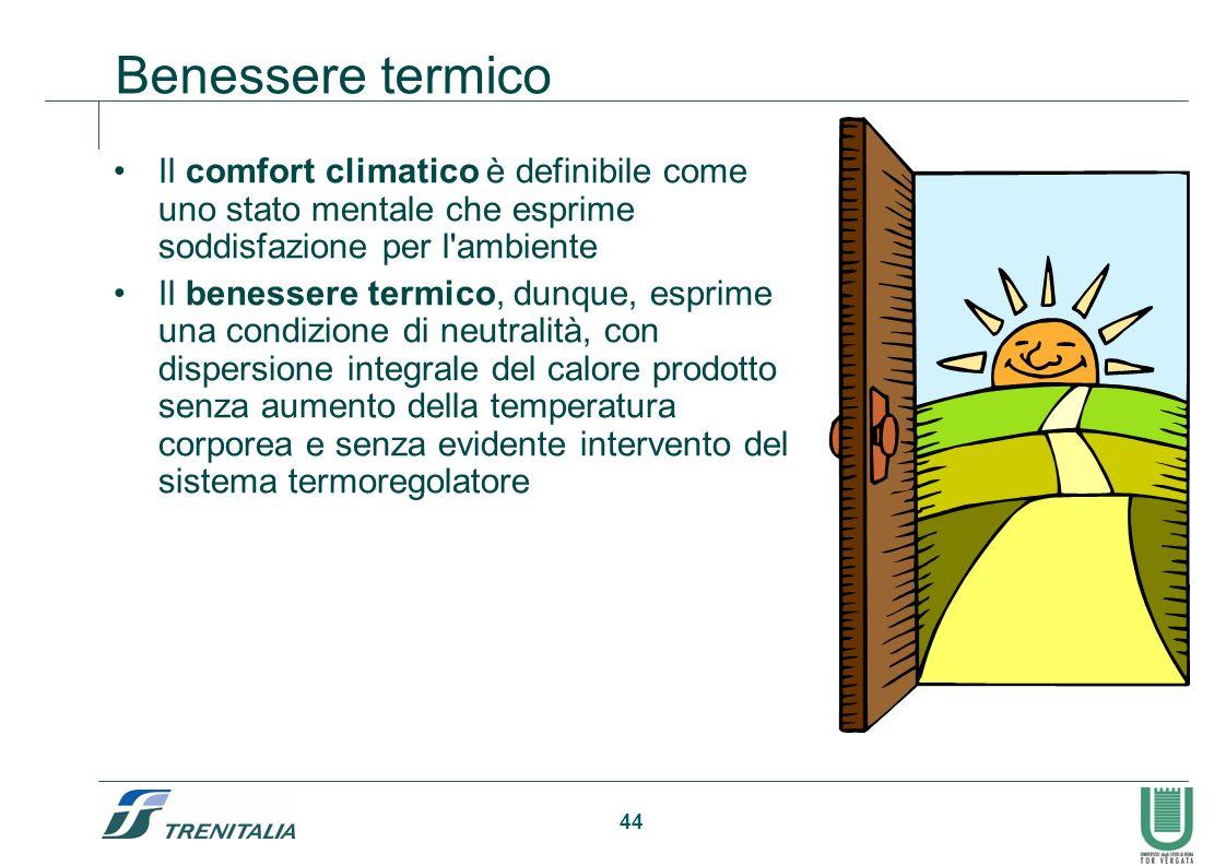 Benessere termico Il comfort climatico è definibile come uno stato mentale che esprime soddisfazione per l ambiente.