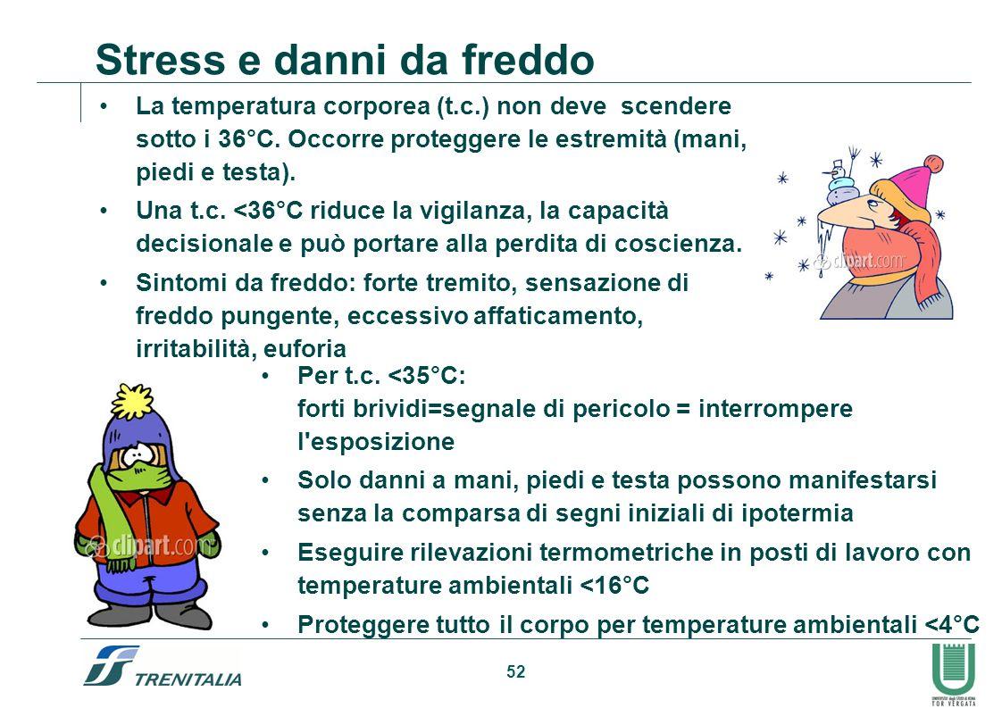 Stress e danni da freddo