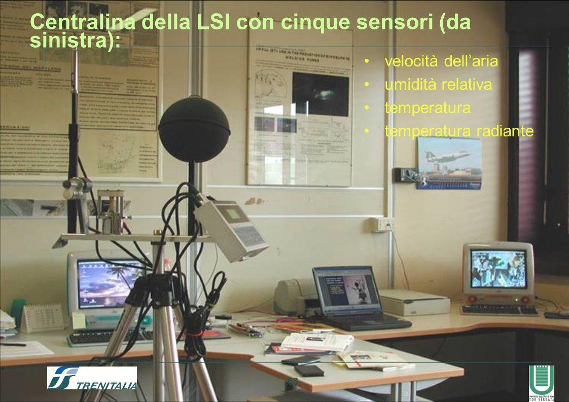 Centralina della LSI con cinque sensori (da sinistra):
