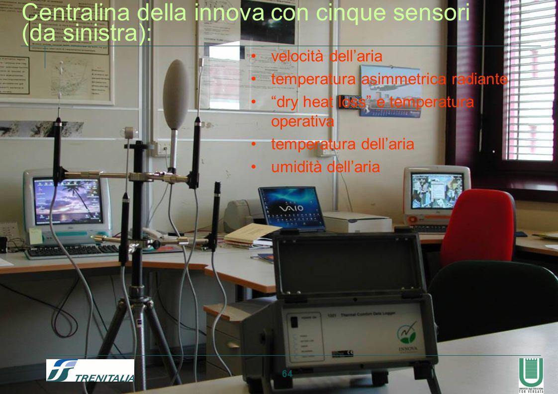 Centralina della innova con cinque sensori (da sinistra):