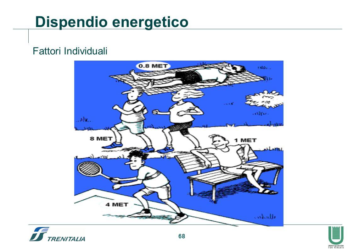 Dispendio energetico Fattori Individuali