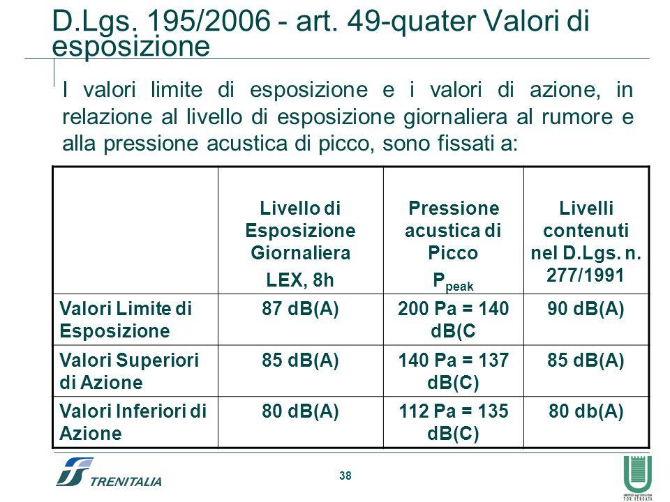 D.Lgs. 195/2006 - art. 49-quater Valori di esposizione