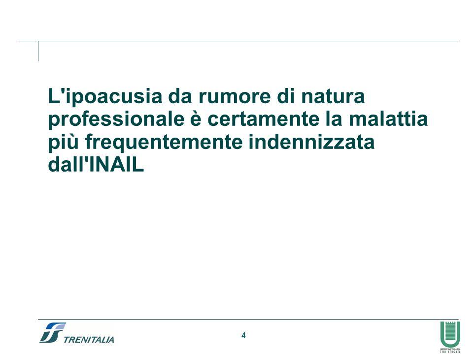 L ipoacusia da rumore di natura professionale è certamente la malattia più frequentemente indennizzata dall INAIL