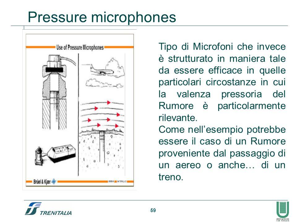 Pressure microphones