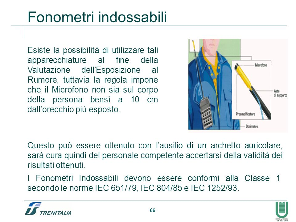 Fonometri indossabili