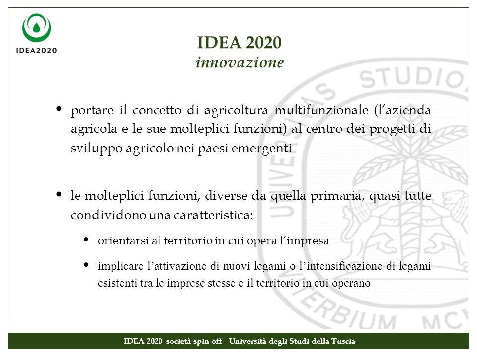 IDEA 2020 società spin-off - Università degli Studi della Tuscia