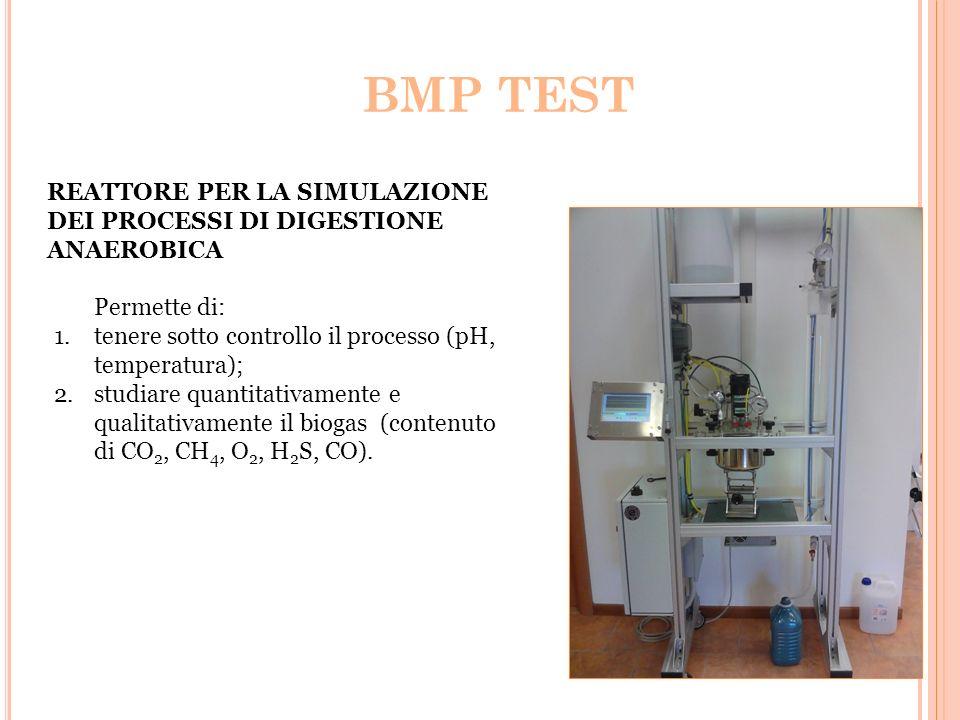 BMP TEST REATTORE PER LA SIMULAZIONE DEI PROCESSI DI DIGESTIONE ANAEROBICA. Permette di: tenere sotto controllo il processo (pH, temperatura);