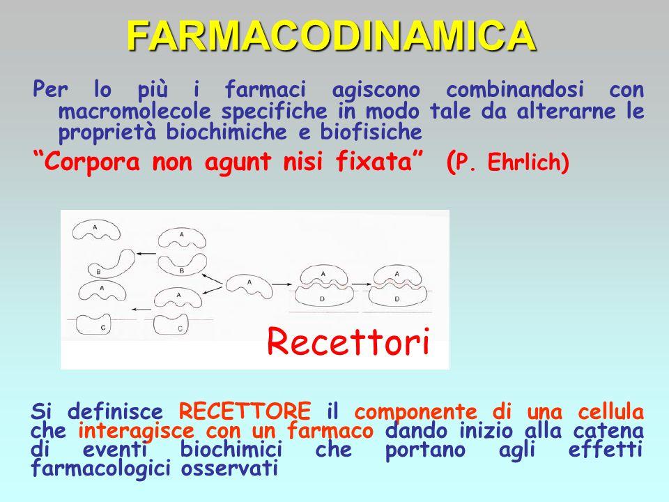 FARMACODINAMICA Recettori Corpora non agunt nisi fixata (P. Ehrlich)