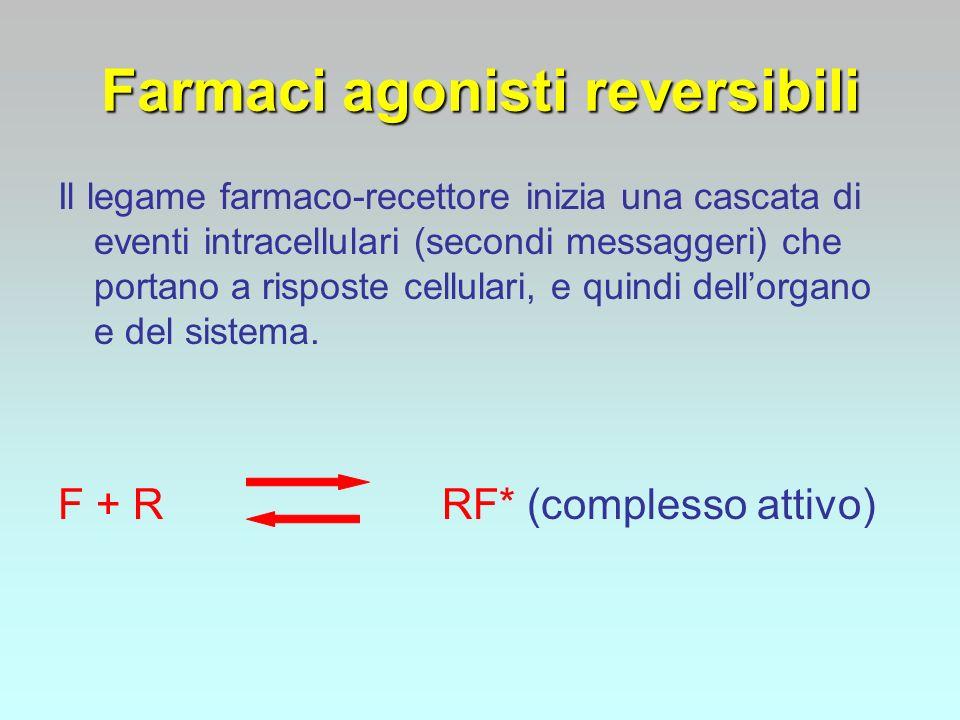 Farmaci agonisti reversibili
