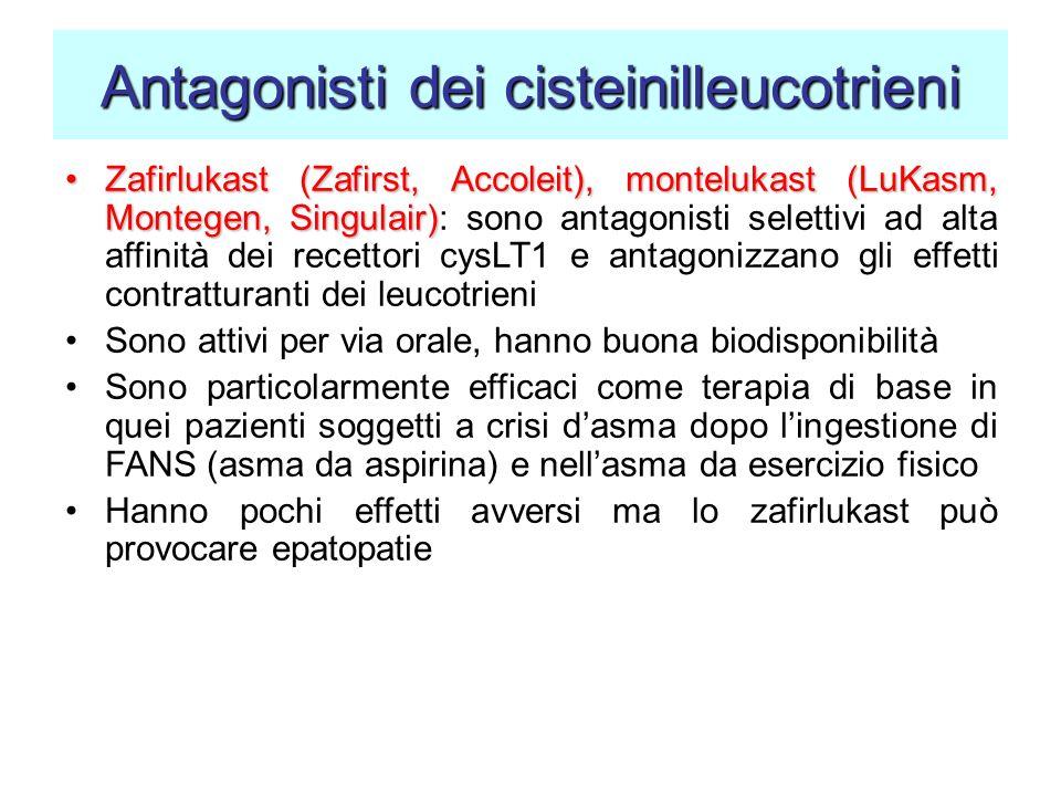 Antagonisti dei cisteinilleucotrieni