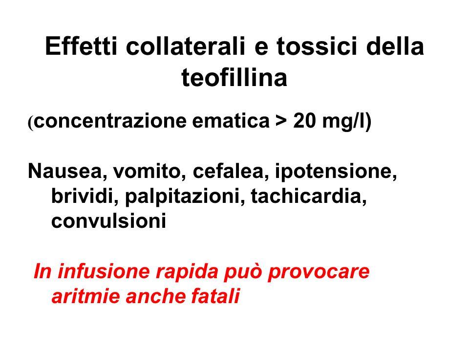 Effetti collaterali e tossici della teofillina