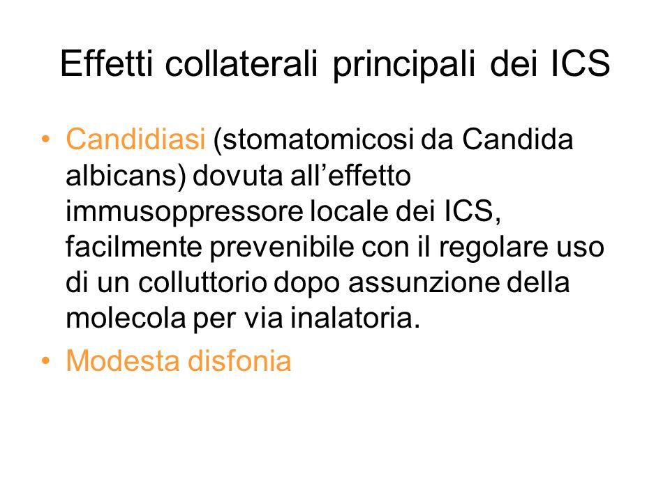 Effetti collaterali principali dei ICS