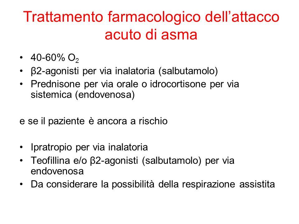 Trattamento farmacologico dell'attacco acuto di asma