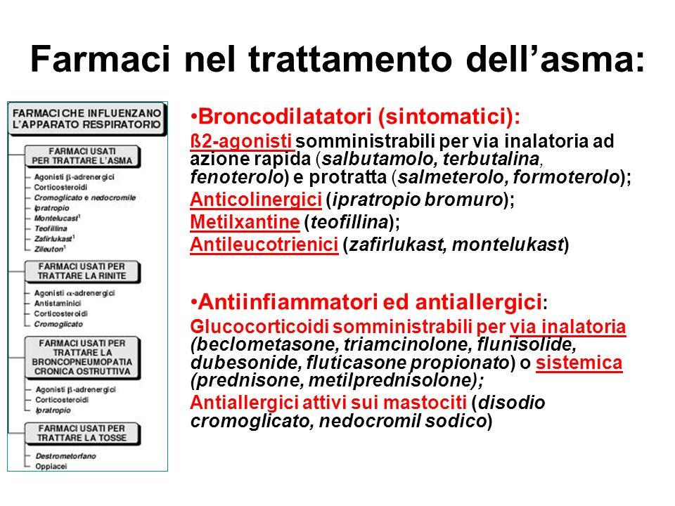 Farmaci nel trattamento dell'asma: