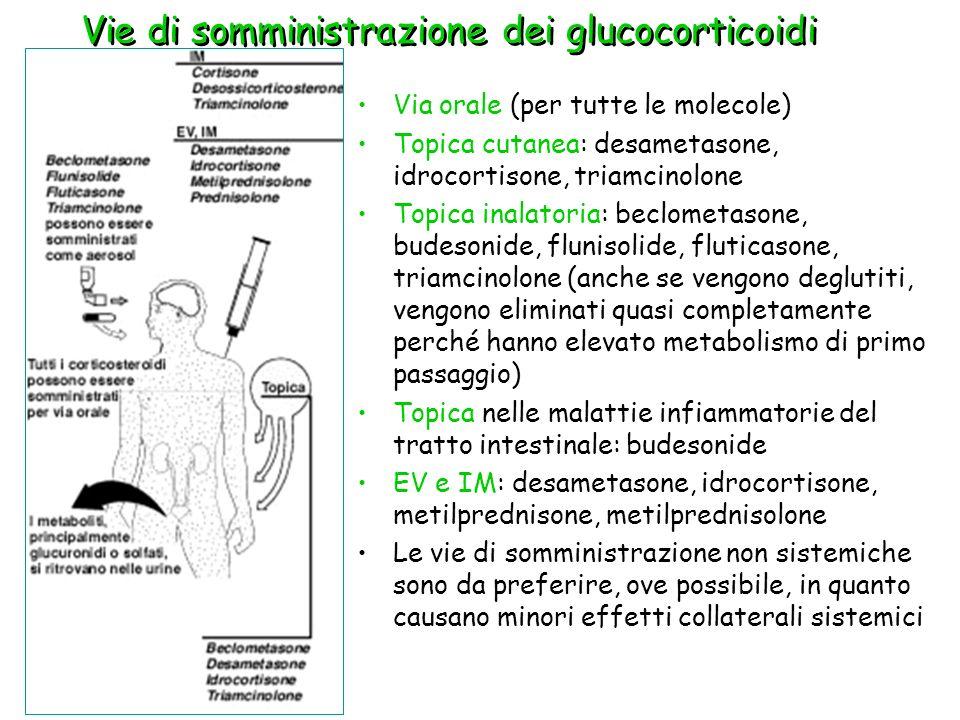 Vie di somministrazione dei glucocorticoidi