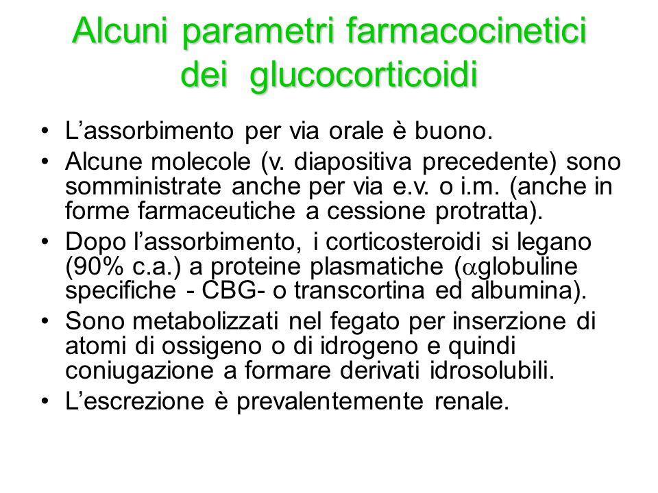 Alcuni parametri farmacocinetici dei glucocorticoidi