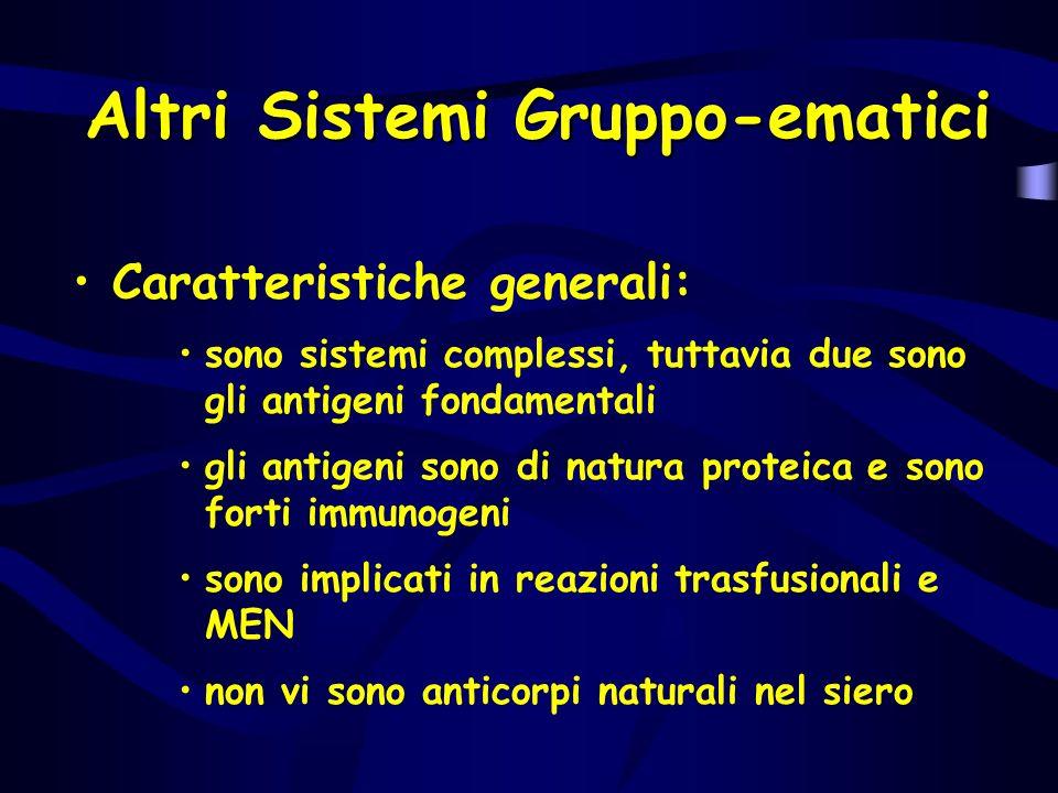 Altri Sistemi Gruppo-ematici