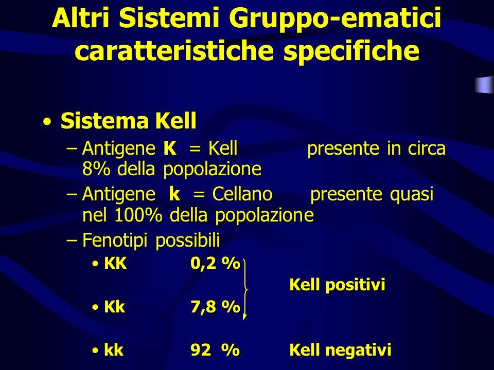 Altri Sistemi Gruppo-ematici caratteristiche specifiche