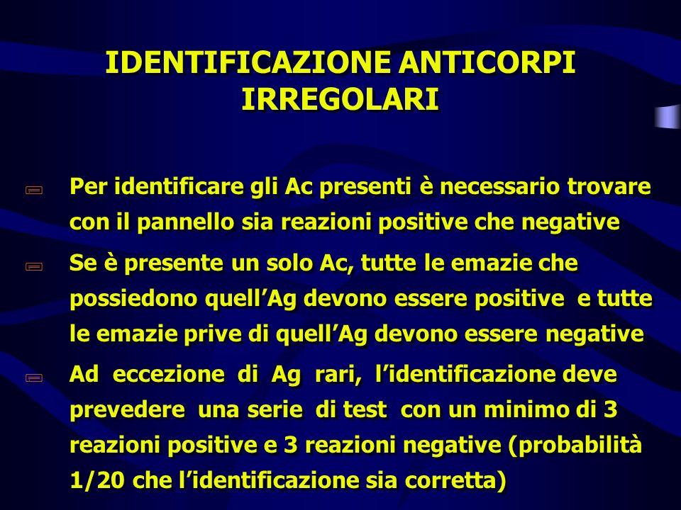 IDENTIFICAZIONE ANTICORPI IRREGOLARI