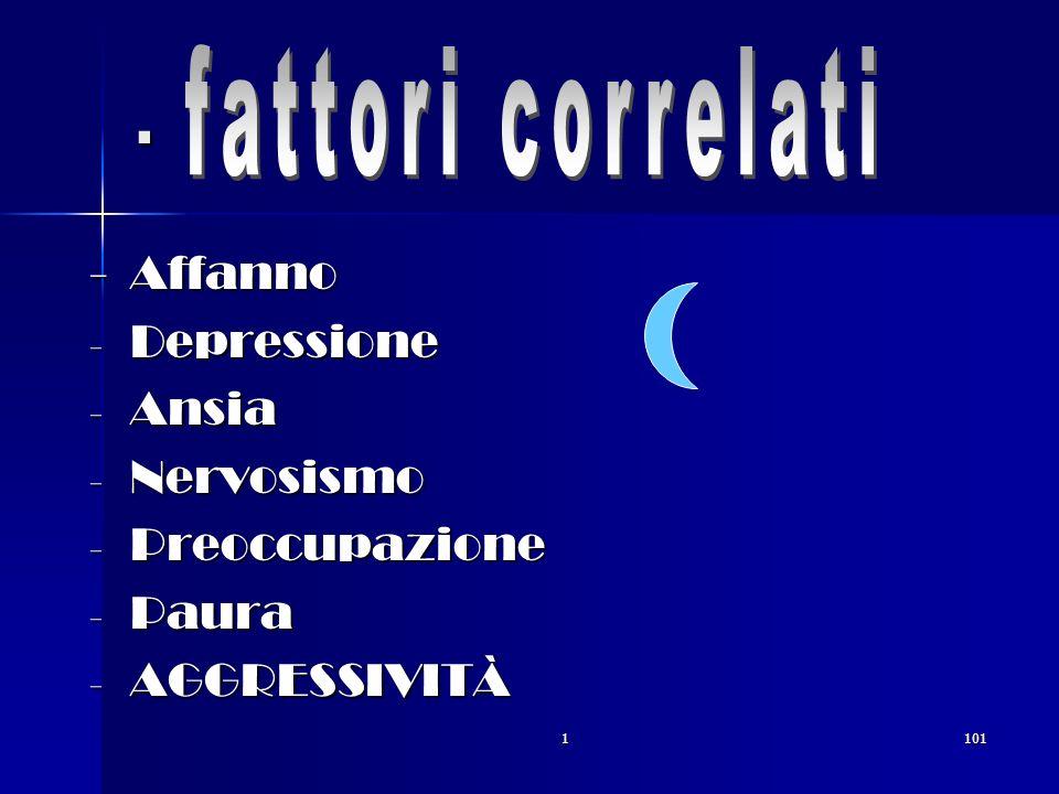 . fattori correlati - Affanno Depressione Ansia Nervosismo