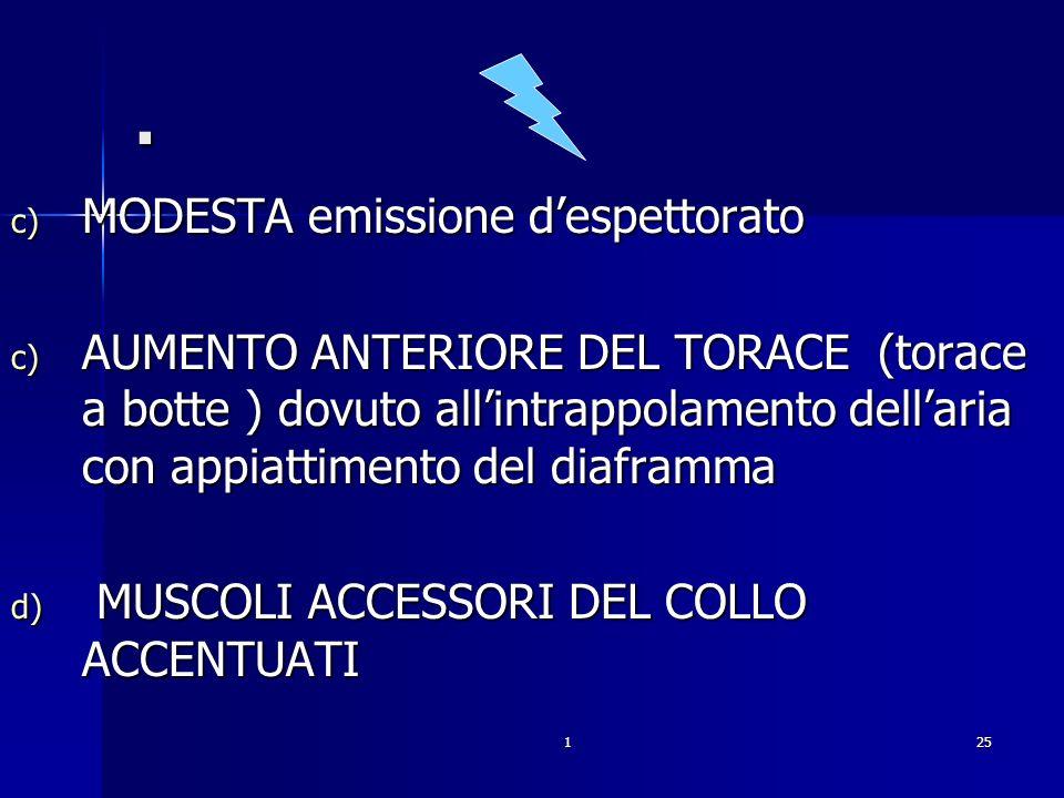 . MODESTA emissione d'espettorato