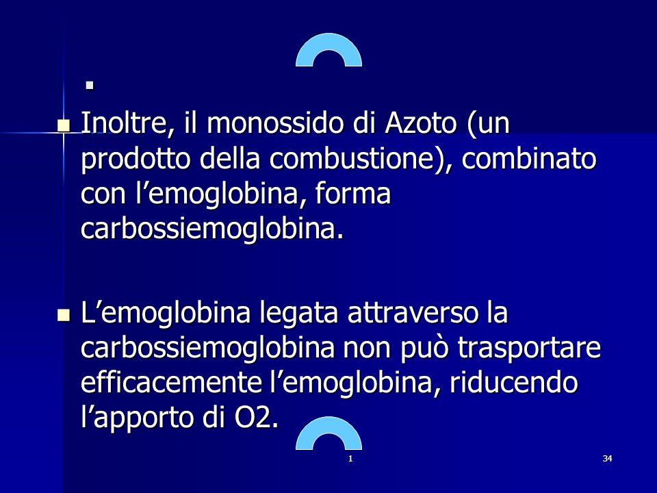 Inoltre, il monossido di Azoto (un prodotto della combustione), combinato con l'emoglobina, forma carbossiemoglobina.